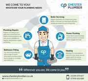 Chester Plumber - Local Plumbing Services Experts